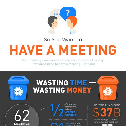 So you want to have a meeting