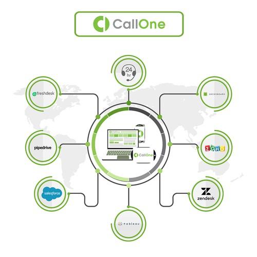 Telecom Infographics