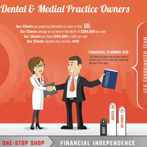 Create an educational design illustrating how PracticeCFO simplifies the financial life of doctors