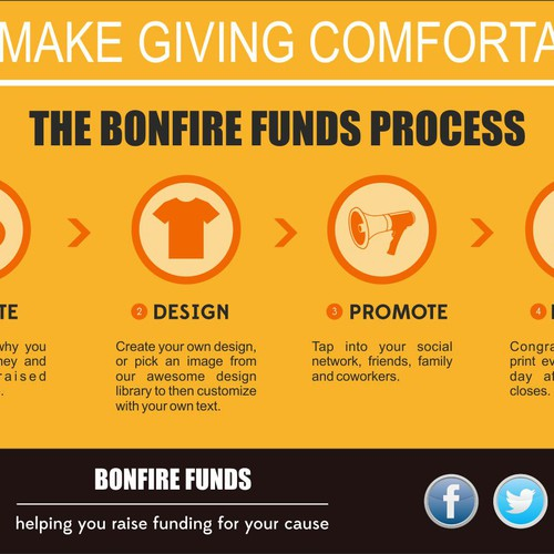 Infographic for Fundraising Compny