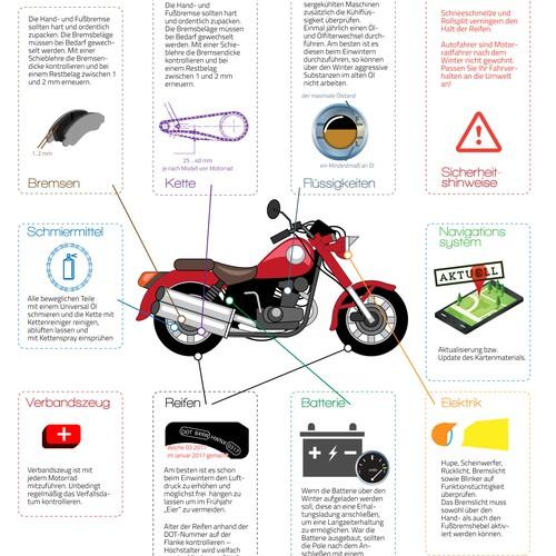 bike service infographics