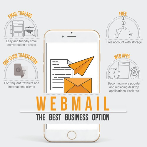 Webmail infographic