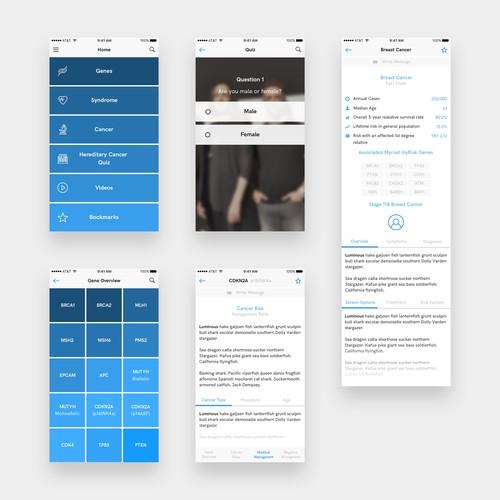 Redesing of myRisk app
