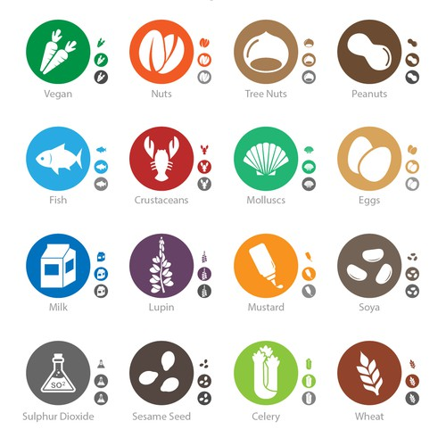 Set of dietary/allergy food icons required