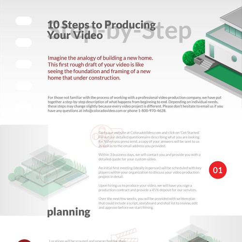 video production infographic
