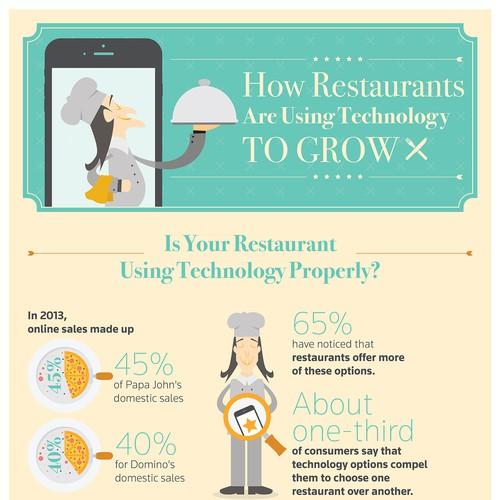 Restaurant & Technology Infographic