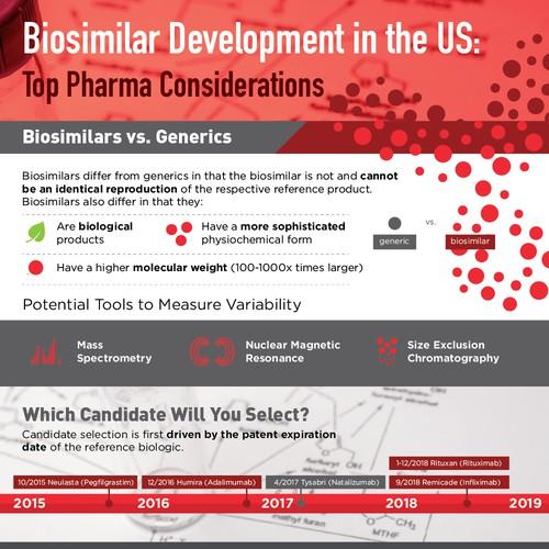 Biosimilars Infographic