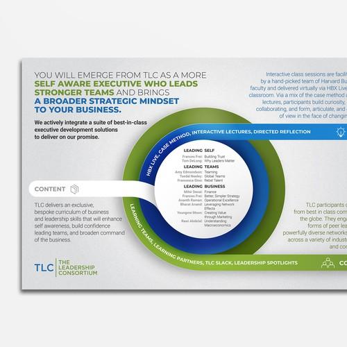TLC Integration Infographic