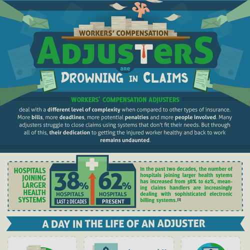 Problem/Solution Infographic for Overworked Workers' Comp Claims Adjusters