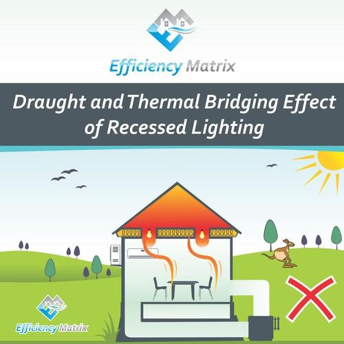 Energy Efficiency in the Home diagrams