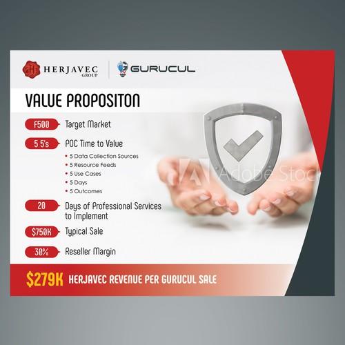 Herjavec Gurucul Value Proposition