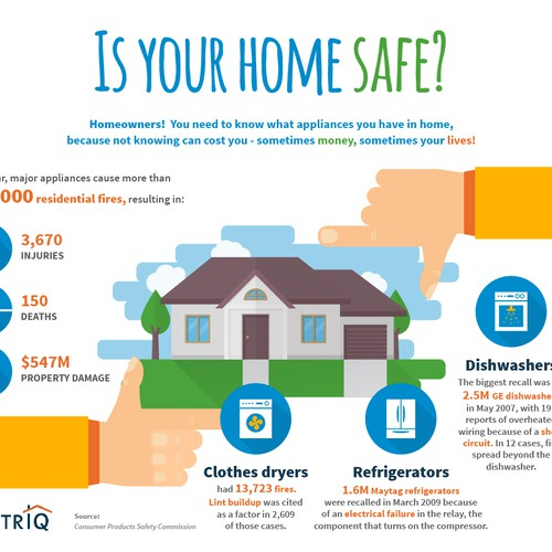 Infographic about home safety