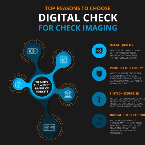 Infographic Concept for Digital Check
