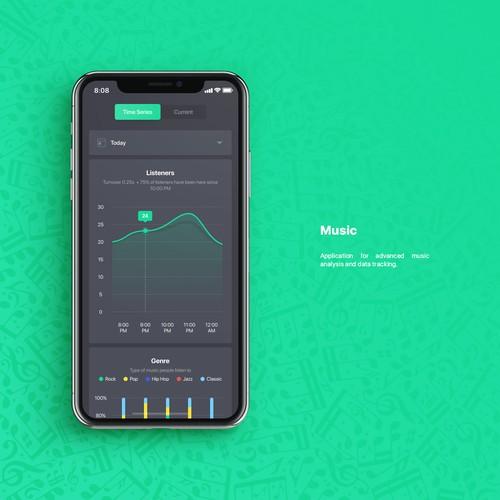 Music analysis app
