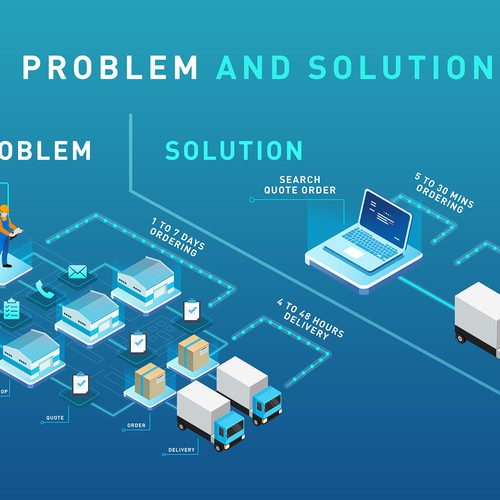 Infographic for Tech Solution