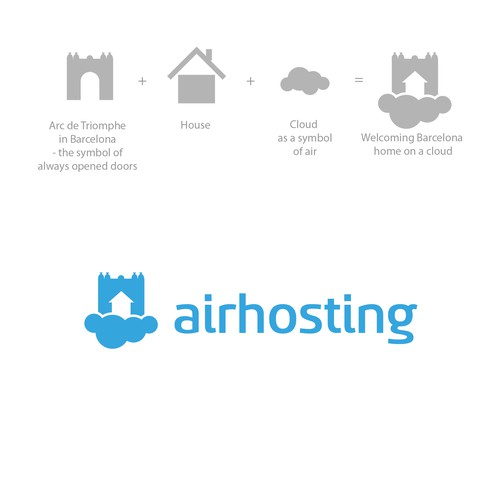 Logo for Airhosting