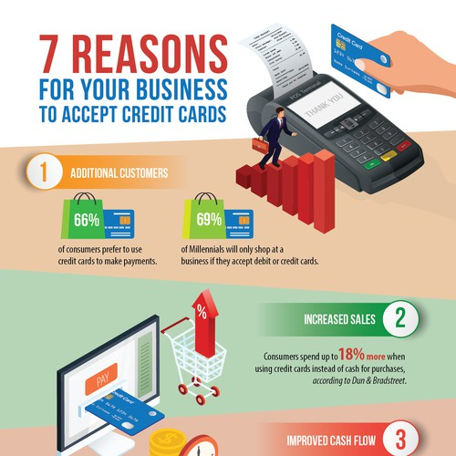 Infographic: 7 Reasons for Your Business to Accept Credit Cards