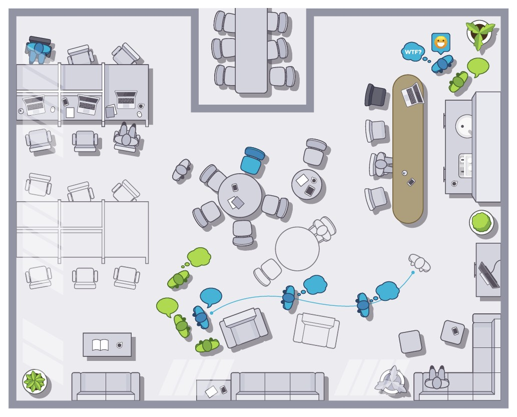 Design Social Behavior Diagram for Office Floorplans