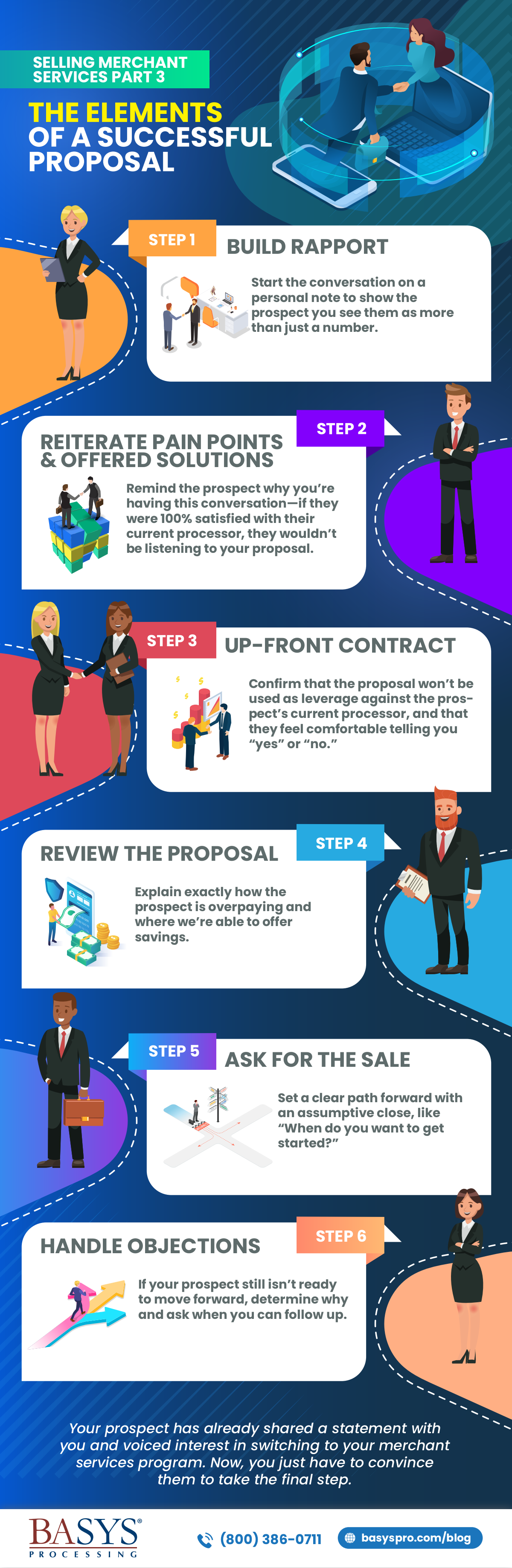 Selling Merchant Services Part 3: The Elements of a Successful Proposal