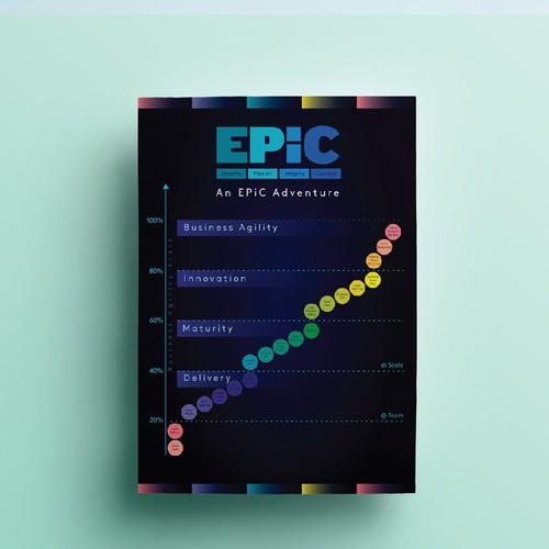 EPIC Flyer design