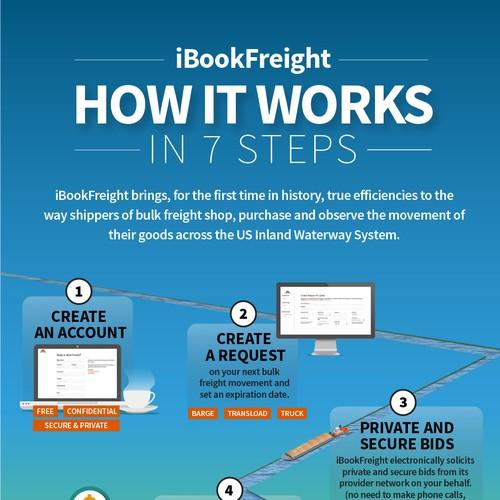 ibookfreight