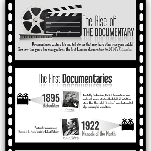 Infographic illustration of the history of documentaries