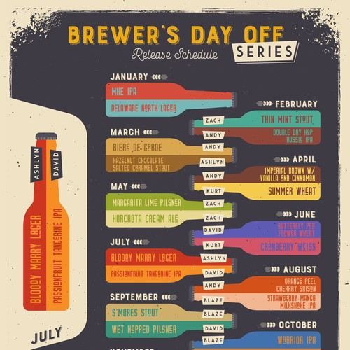 Milwaukee Brewery Specials Poster