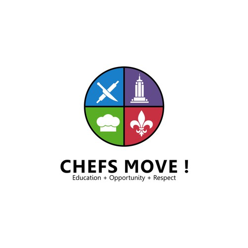 Logo for Chefs Move