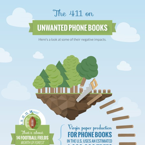 Infographic on unwanted phone books wanted for Product Stewardship Institute