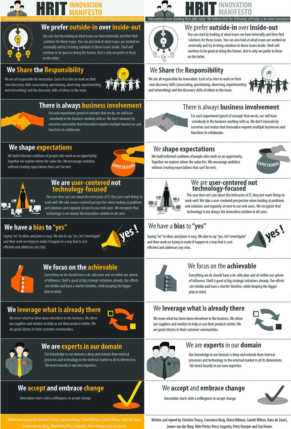 Shell International needs a new infographic