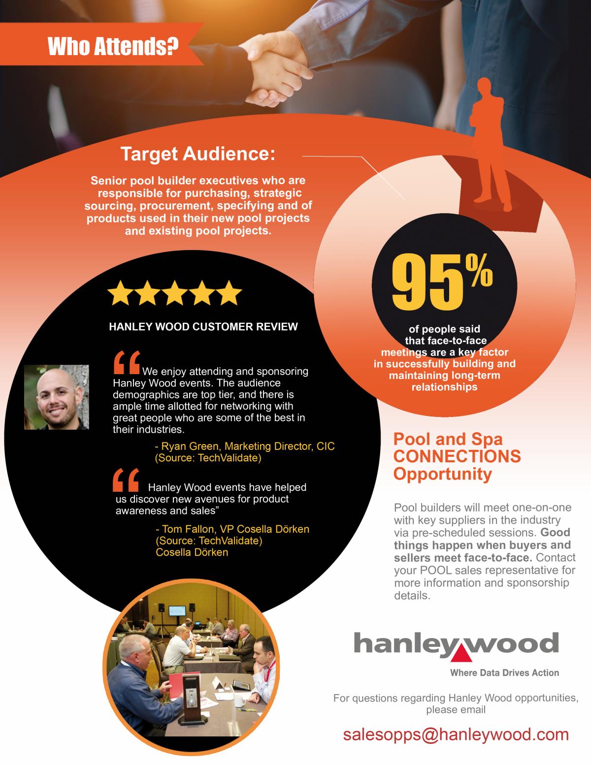 Event flyer for Hanley Wood