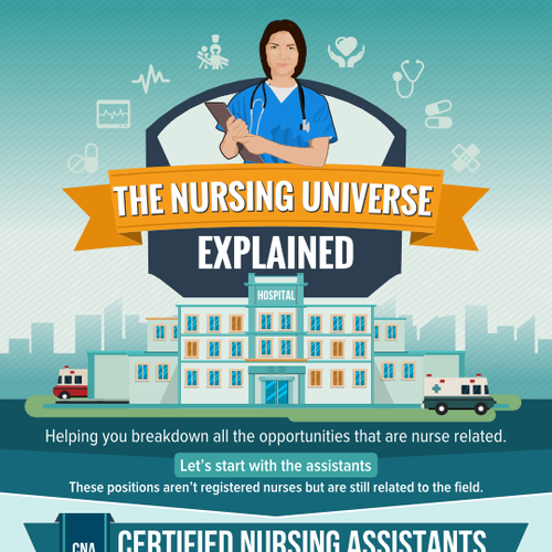Infographic explainig Nursing careers