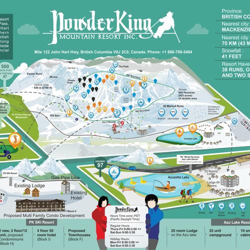 Powder King Infographic