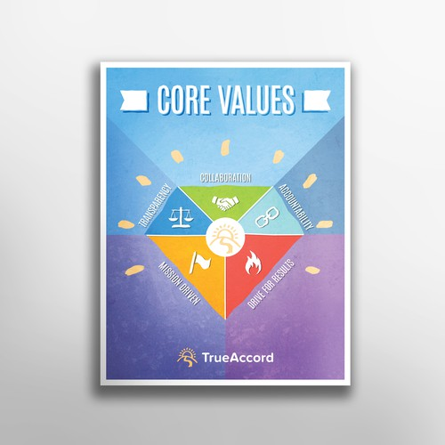 Colorful core values poster