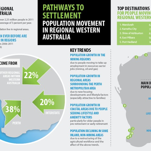 Pathways to Settlement Infograph