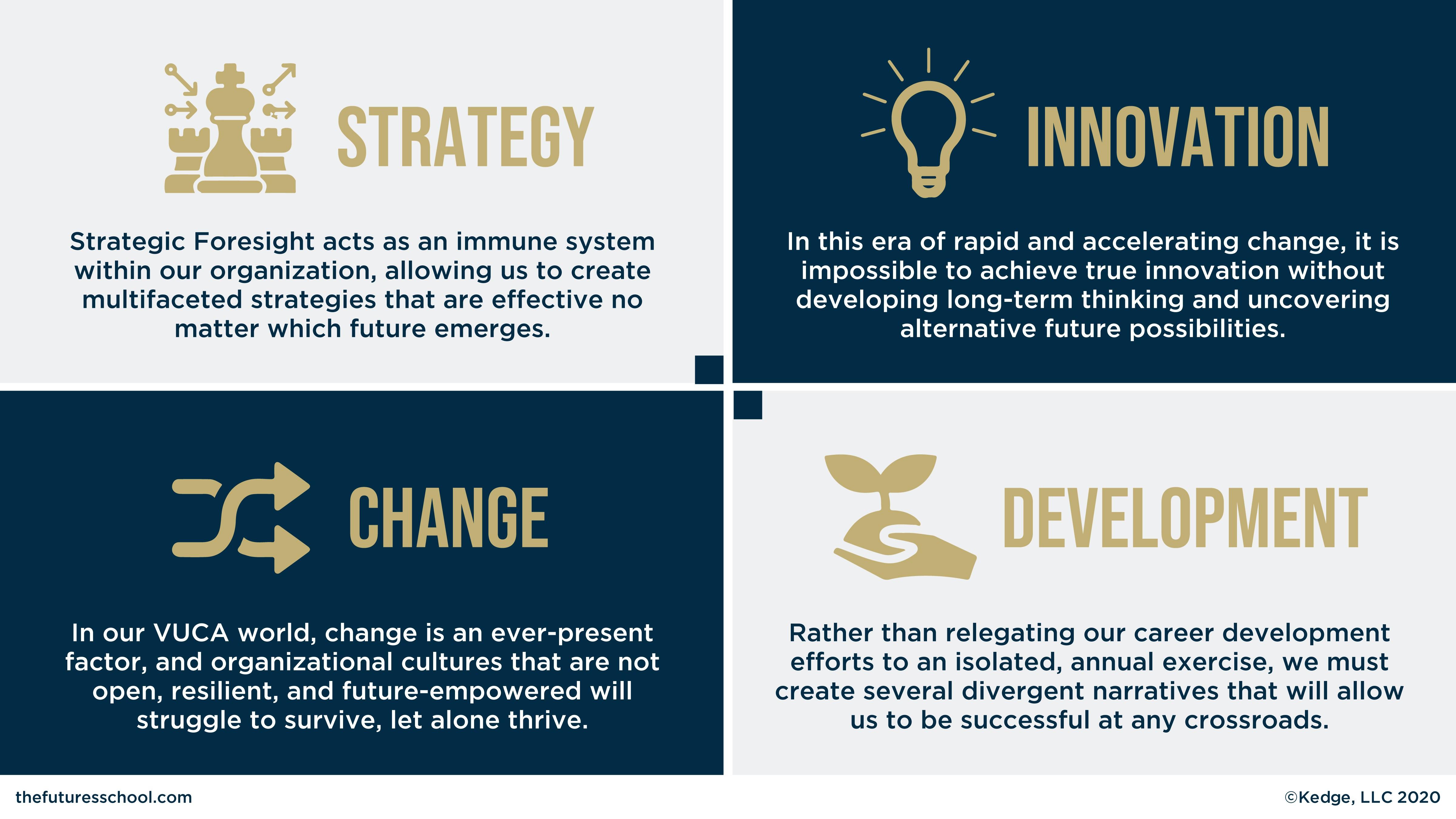 Impact Areas Powerpoint slide