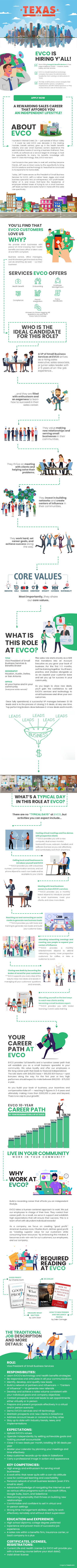 The Journey for a VP of Small Business Services at EVCO