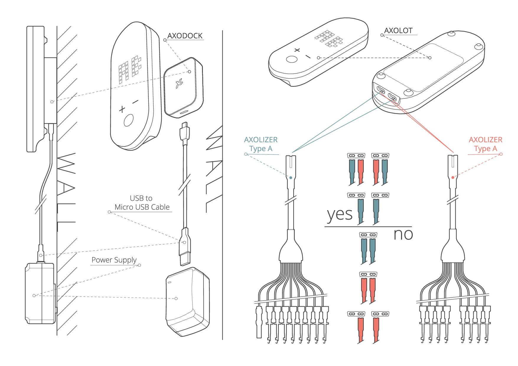 "User Manual Illustration for Medical Device StartUp ""Axomera"""