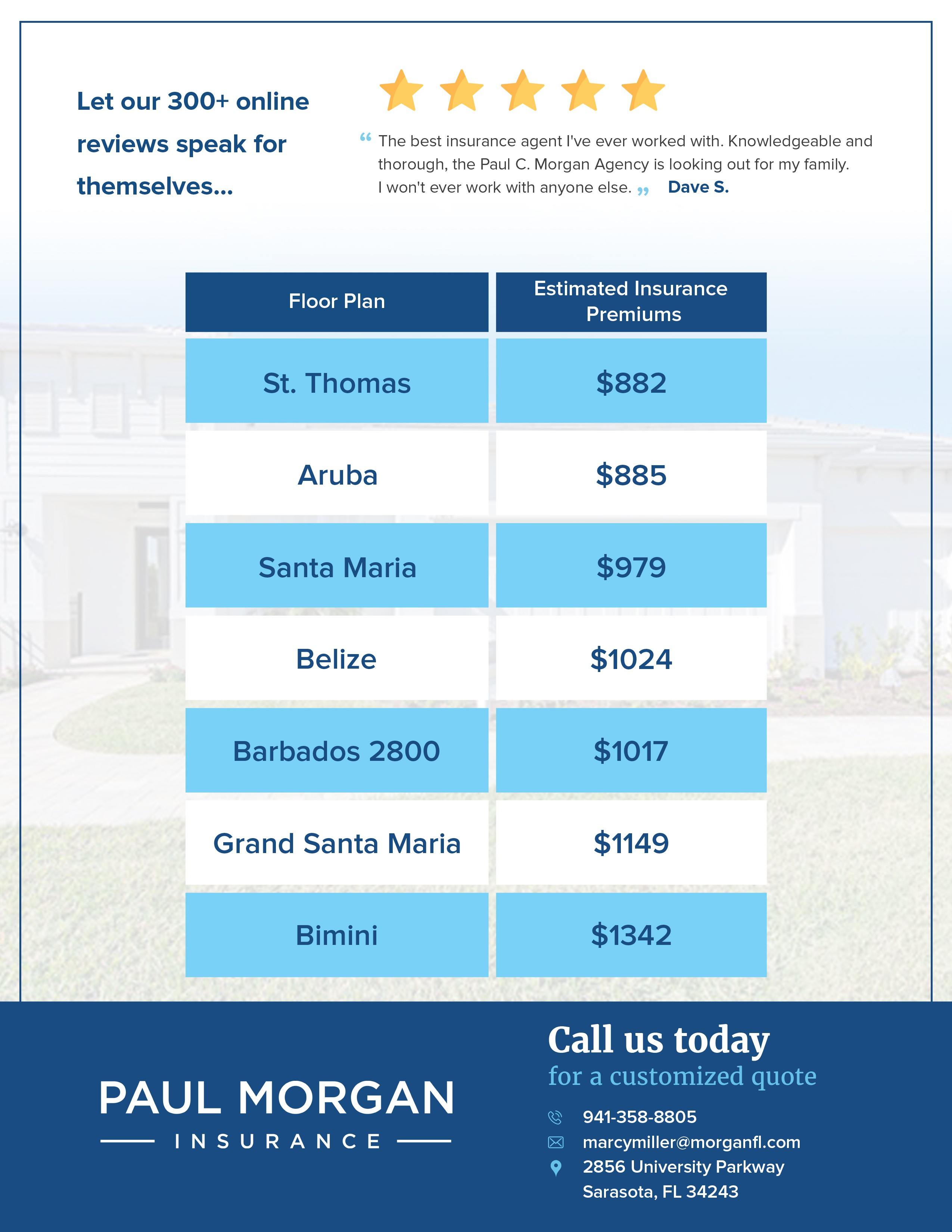 Design a professional, clean, and catchy flier to get homebuyers to call our agency for a quote
