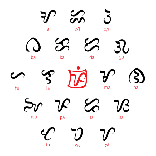 Font version for an ancient writing script