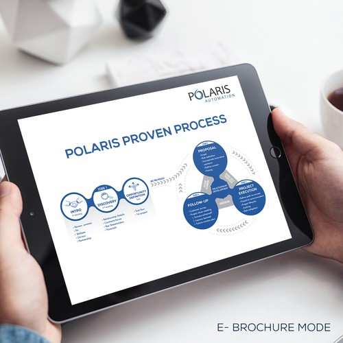 "Technology Solution Company ""Proven Process"" Diagram"