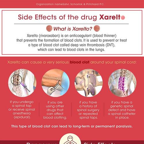 Xarett Infographic