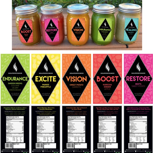 Bright Soup Cleanse Labels