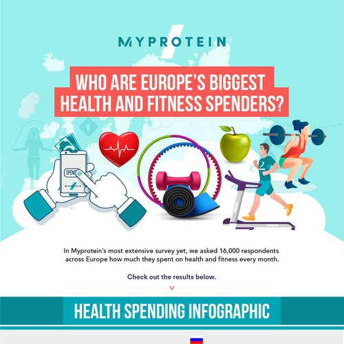 an infographic for Myprotein - Who are Europe's Biggest Health and Fitness Spenders