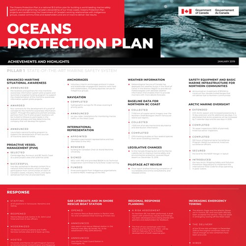 Briefing material for Ocean Protection Plan (Canada)