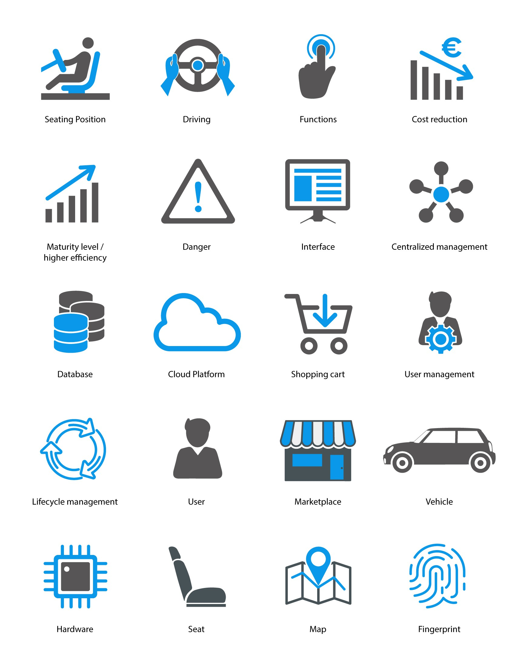 19 Simple Pictograms in the context of Automotive Simulation