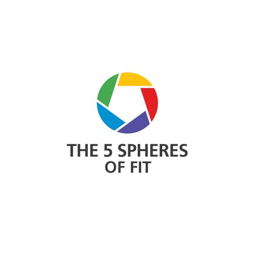 the 5 spheres