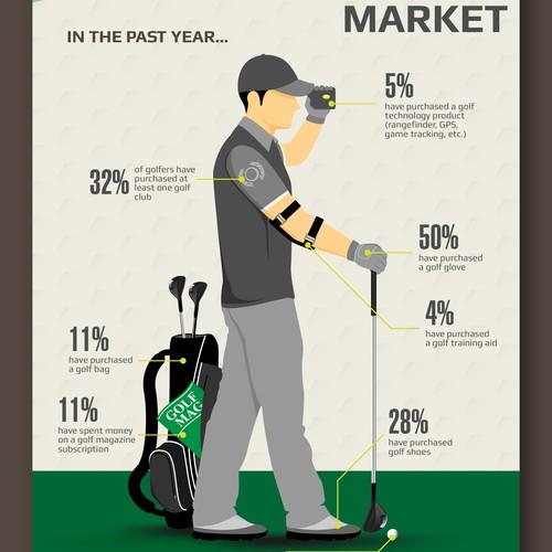 NGF Infographic