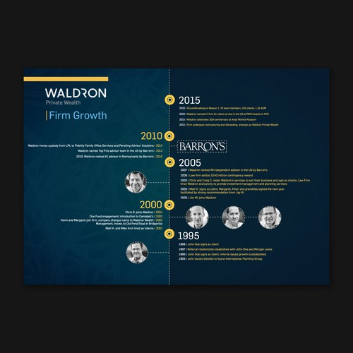 Waldron Firm Growth Handout