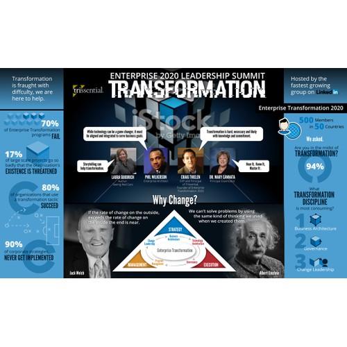 Infographic - ET2020 Leadership Summit